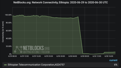 Photo of Ethiopia shuts down internet access throughout the country again
